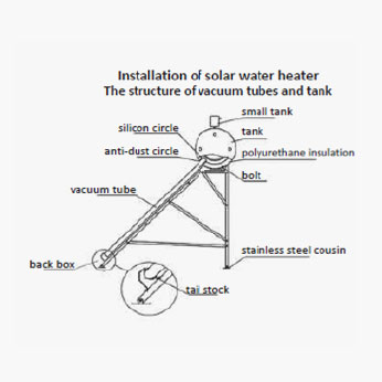 Solar-water-heaters-4